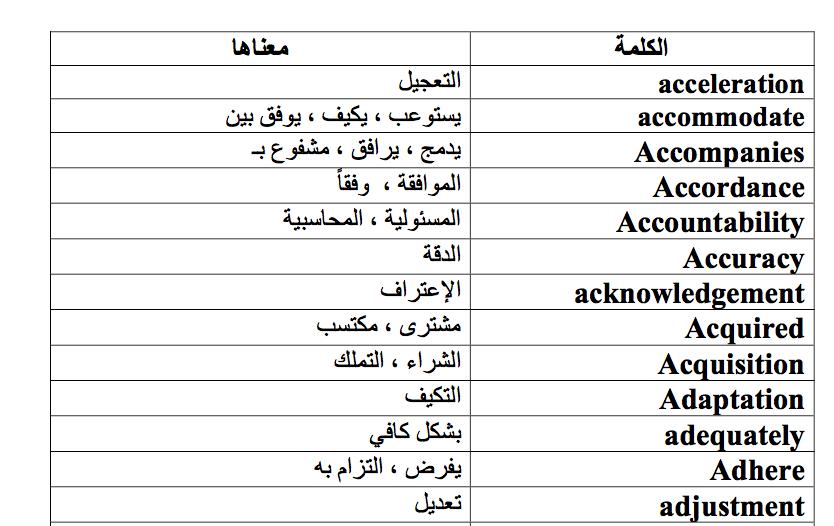 كتاب ادارة التميز pdf
