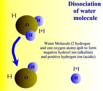 دورة فى طاقة الهيدروجين واستخدام الماء كوقود نظيف وبديل هندسة الطاقة الجديدة والمتجددة منتدى المهندس