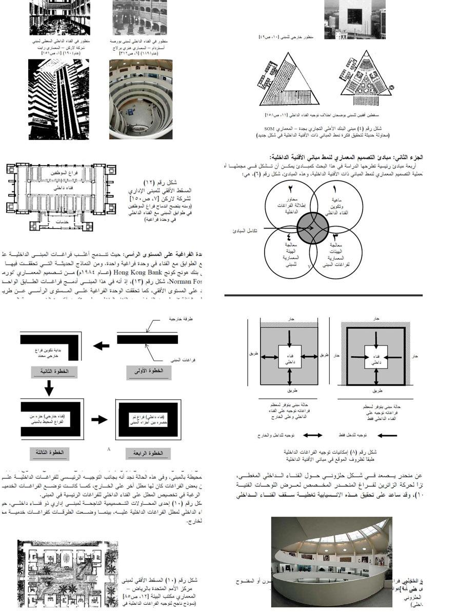 كتاب هام للمصممين وطلبة العمارة مبادئ التصميم المعماري لنمط المباني ذات الأفنية الداخلي مكتبة منتدى الهندسة المعمارية منتدى المهندس